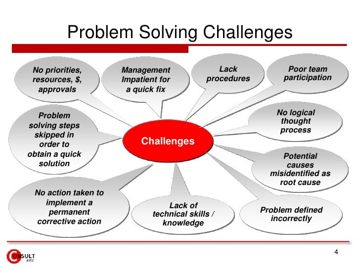 9 Steps to Effective Problem Solving
