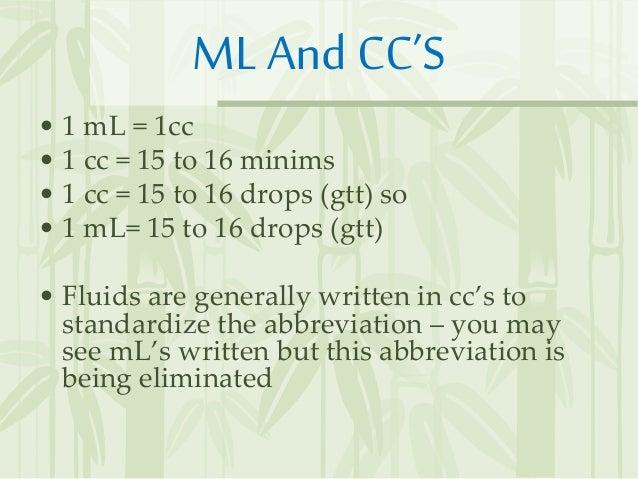 Drug Calculation For Patient on Cubic Centimeter Conversion Chart