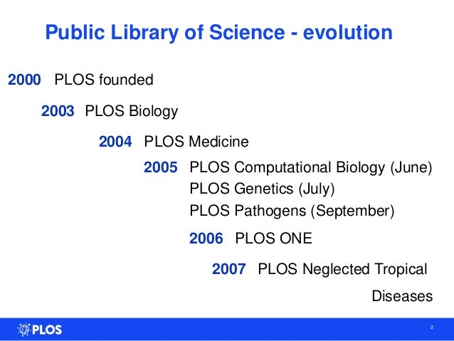 Case Study: Public Library Of Science Thesaurus: Year One