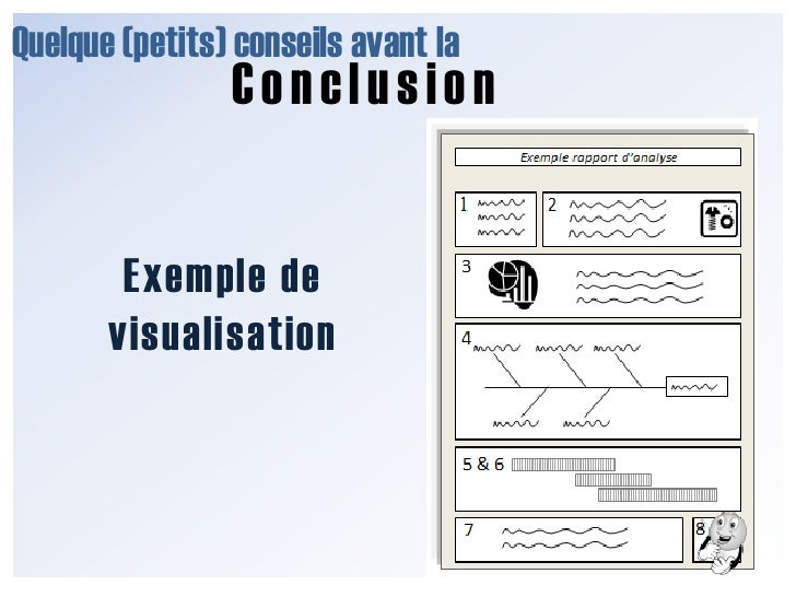 Quelque (petits) conseils avant la<br />Conclusion<br /> ( Visualisez )<br /> ( Visualisez)<br />