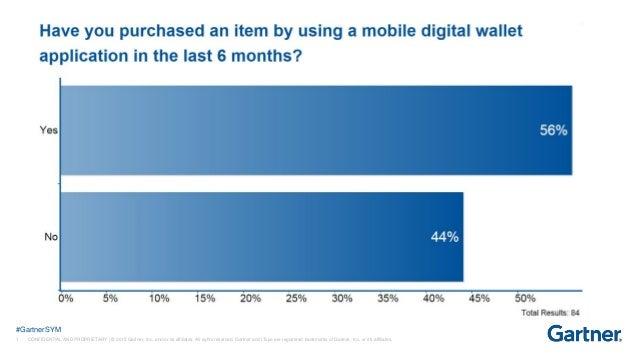 Most Promissing Digital Transformation_poll_results Slide 2