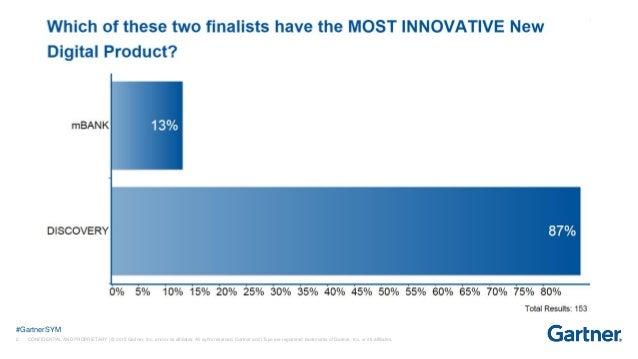 Most Promissing Digital Transformation_poll_results Slide 3