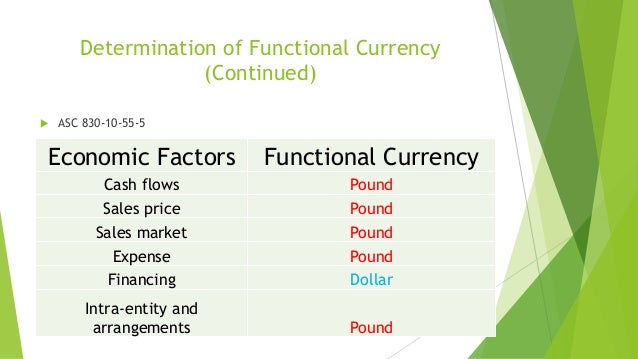 asc 830 foreign currency matters Pwc guide foreign currency 2014 for later save related info embed share print related titles 5 to 8_accounting principles, accounting systems, accounting standardspdf standard chart of accounts fsa week 1  asc 830, foreign currency matters, uses the following two distinct processes to.