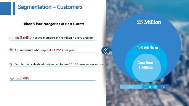 hilton hotel crm case study This case analyzes the hilton hotels corporation's crm strategy at a key juncture in its history, immediately after the firm has been taken private by blackstone the case provides students with a comprehensive history of the evolution and it enablers of hilton's crm initiative, as well as the.