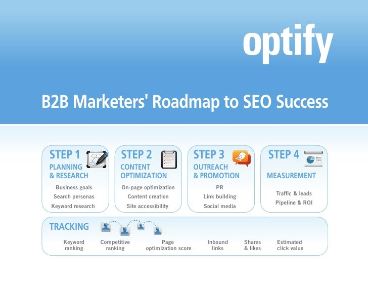 B2B Marketers Roadmap to SEO Success STEP 1                    STEP 2                         STEP 3                      ...