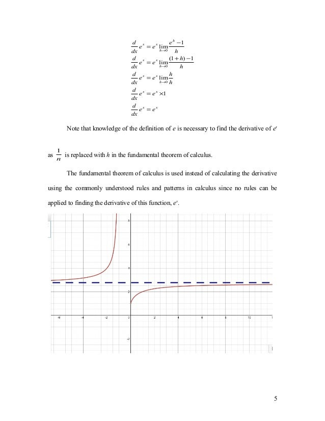 extended essay math Ib diploma candidate class of 2016 page 1 of 12 pages extended essay topic class of 2016 page 1 of this document is due to the student's tok teacher by/before february 27, 2015.