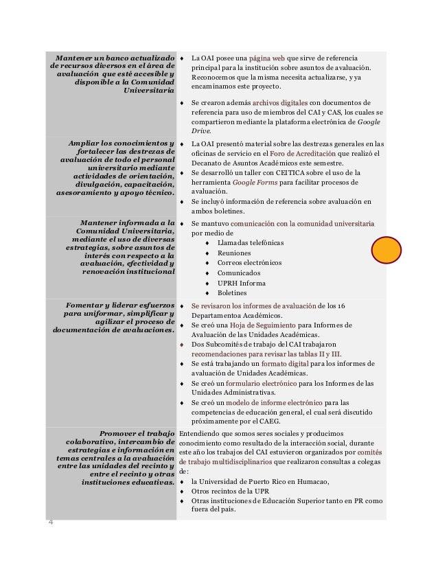 4 Mantener un banco actualizado de recursos diversos en el área de avaluación que esté accesible y disponible a la Comunid...