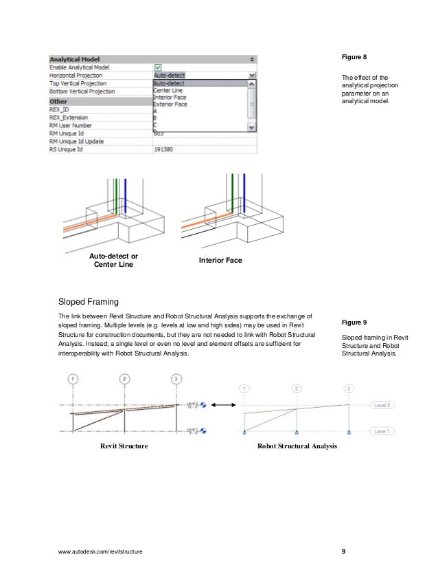 linking_revit_structure_models_with_robot_structural_analysis