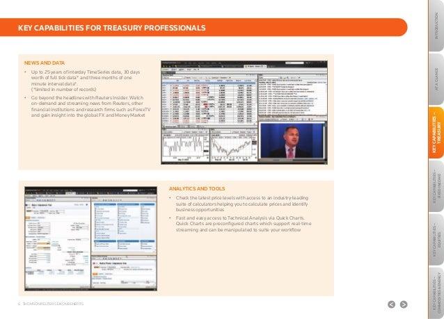 Introducing Thomson Reuters Eikon