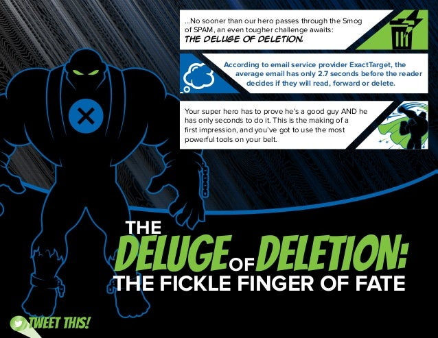 DELUGEOFDELETION: THE THE FICKLE FINGER OF FATE ...No sooner than our hero passes through the Smog of SPAM, an even toughe...