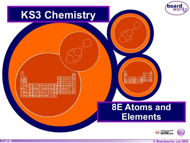 KS3 Chemistry  8E Atoms and Elements 1 of 36 20  © Boardworks Ltd 2004 2005