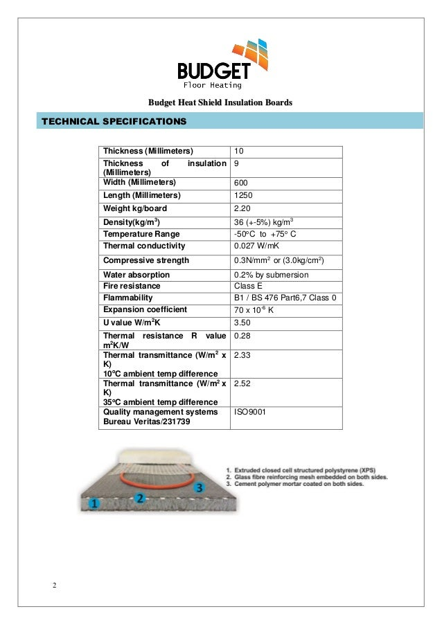 Budget Heat Shield Insulation Board Data Sheet