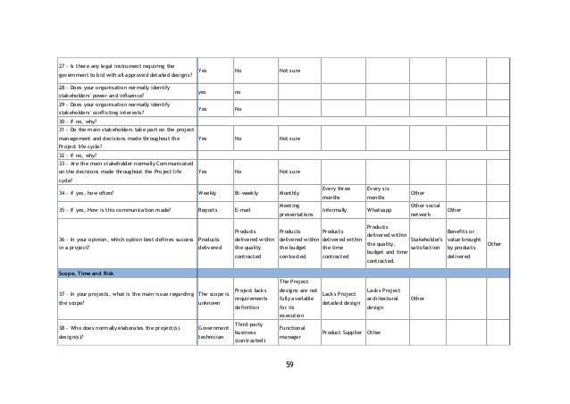 richard layard happiness comes from outside and within essay Richard layard happiness comes from outside and within essay, paper check essay editing, geometry homework help app uncategorized / the voice of reason regarding.