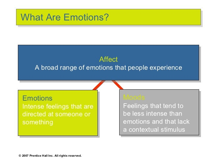 moods and emotions