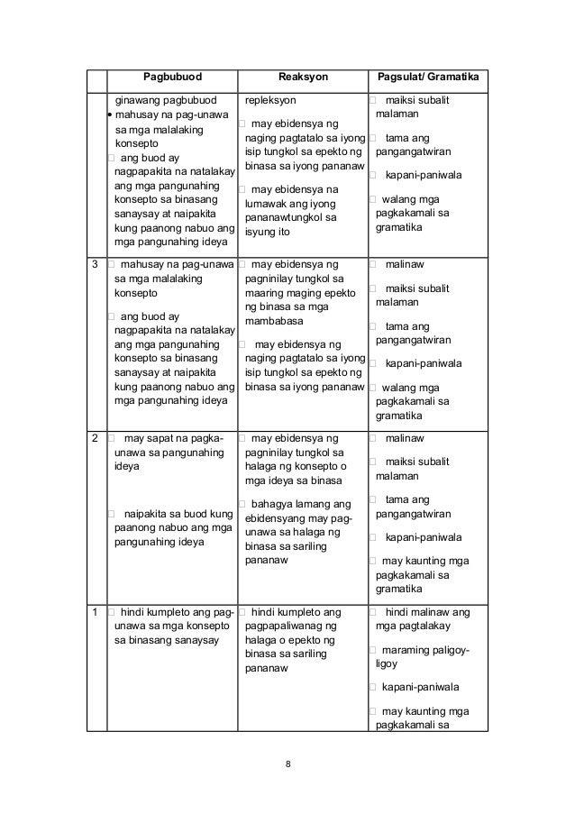 thesis tungkol sa epekto ng teknolohiya sa mga mag aaral