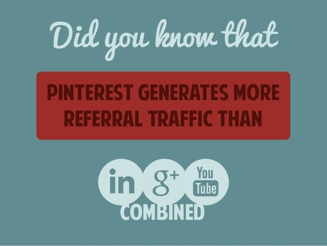 Did you know that  Pinterest generates more  referral traffic than  combined