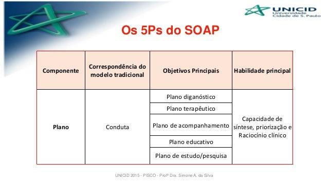 Projeto diagnóstico da farmácia hospitalar no brasil uma proposta de hierarquização dos serviços 3