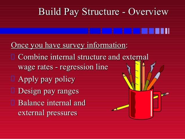 fastcat design merit pay