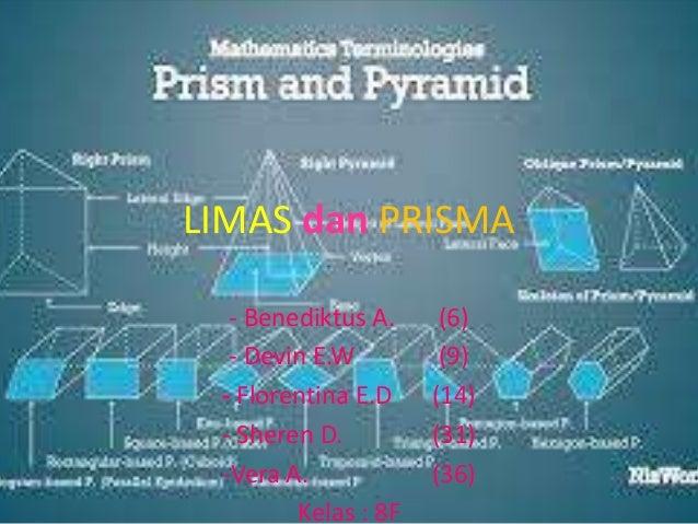 LIMAS dan PRISMA - Benediktus A. (6) - Devin E.W (9) - Florentina E.D (14) - Sheren D. (31) -Vera A. (36) Kelas : 8F