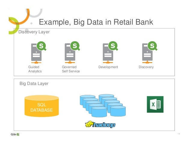 Digital transformation in retail banking 14 14 example big data in retail bank thecheapjerseys Choice Image
