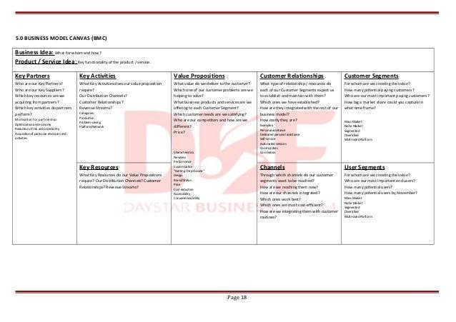 Business plan module