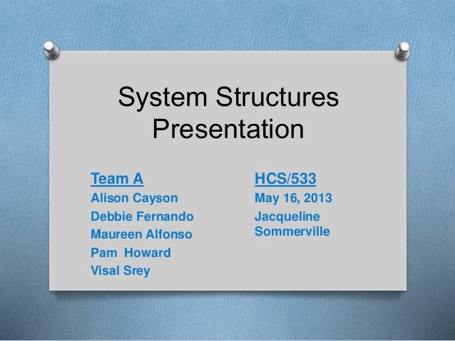 system structures presentation for health care hcs 533 Hcs 120 week 5 regulations and agencies that affect the health care  hcs 533 hcs 550  the hcs 120 week 5 regulations and agencies that affect the health.