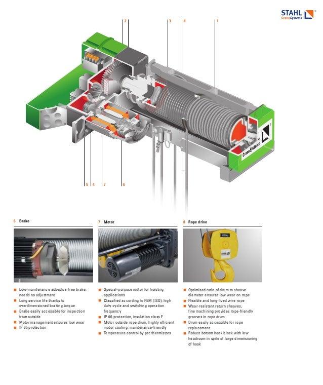 Stahl Hoist Motor Brake   Automotivegarage