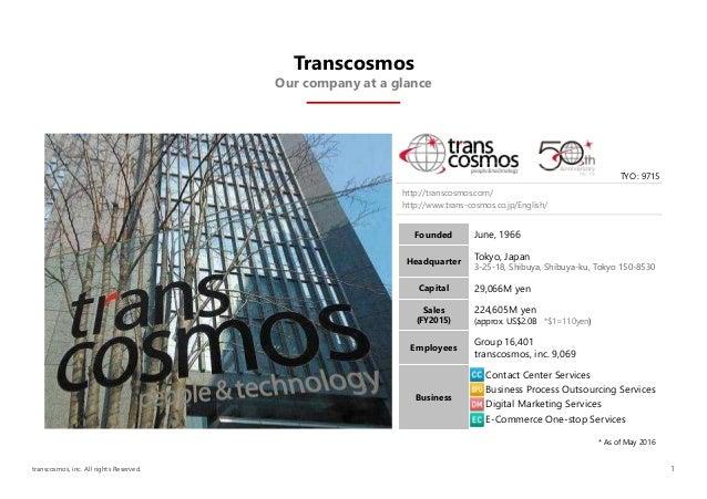 transcosmos investment portfolio_20160620 Slide 2