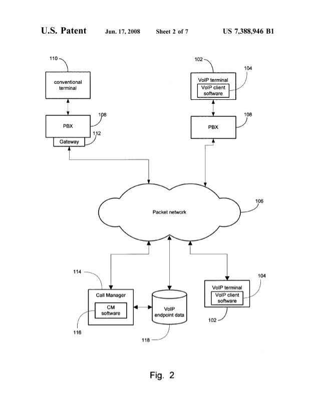 Vivek Santhana Patent Us7388946