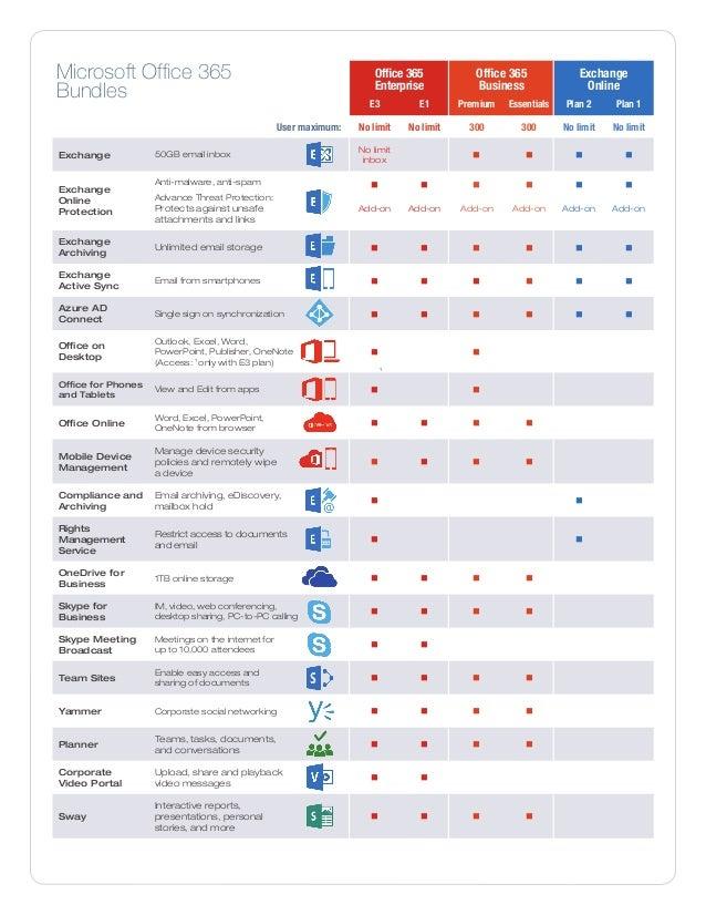 Microsoft-Office-365-Brochure
