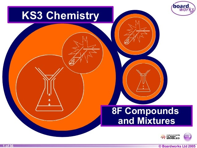 © Boardworks Ltd 20041 of 20 © Boardworks Ltd 20051 of 36 KS3 Chemistry 8F Compounds and Mixtures