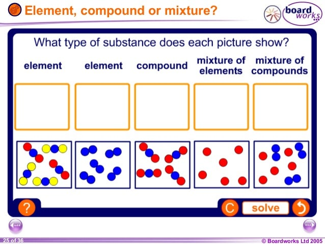 8 f compounds mixtures boardworks – Elements Mixtures and Compounds Worksheet