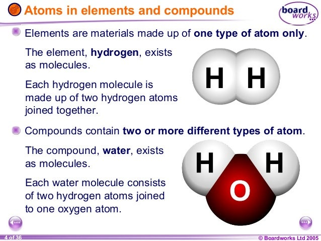 types of compound One of the most important requirements in chemistry is to become familiar with the ways in which elements react to form compounds we will investigate the types of chemical bonds, ways to.