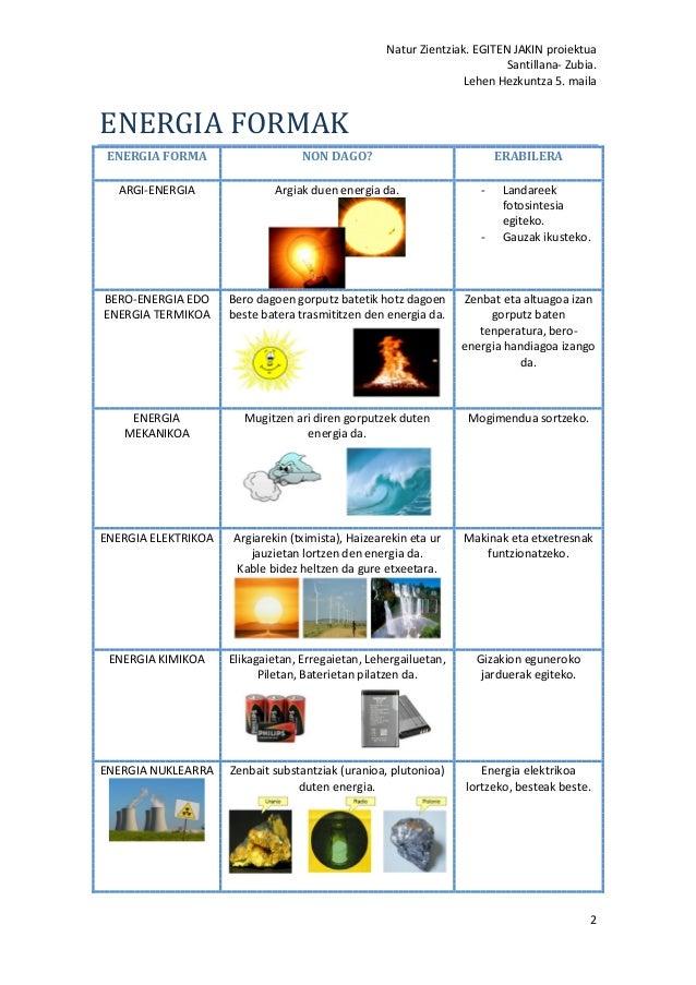 8 gaia energia eta haren erabilera Slide 2