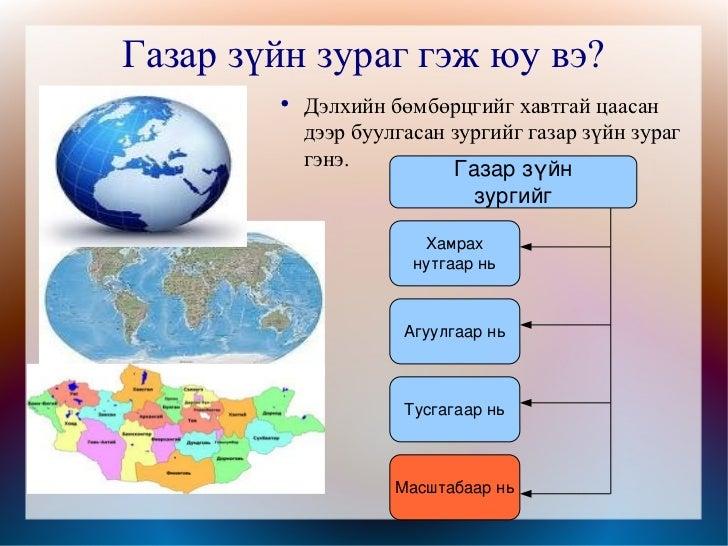 Газар зүйн зураг гэж юу вэ? <ul><li>Дэлхийн бөмбөрцгийг хавтгай цаасан дээр буулгасан зургийг газар зүйн зураг гэнэ. </li>...