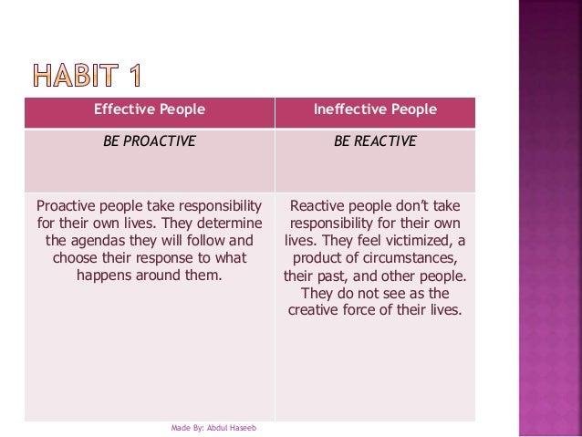8 habits stephen covey pdf