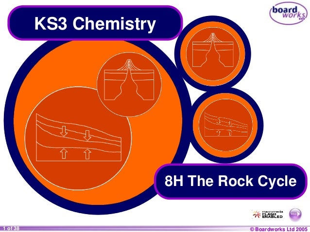 © Boardworks Ltd 20041 of 20 © Boardworks Ltd 20051 of 38 KS3 Chemistry 8H The Rock Cycle