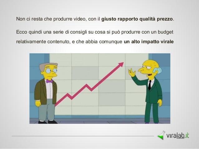 Fare Video Marketing con poco Budget Slide 3