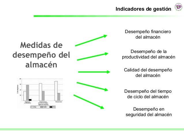 ejemplos de ciclos de esteroides