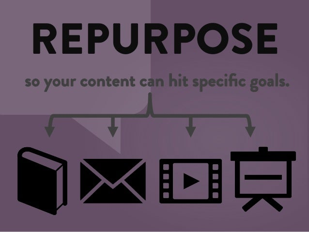 REPURPOSE so your content can hit specific goals.