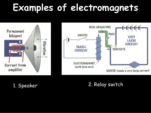 Essay about electric bell