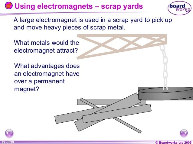 the strength of an electromagnet essay We use electromagnetic induction every day, but do you have any idea what it is in this lesson, we'll discuss this everyday phenomenon, the factors that affect its strength and its most common applications.