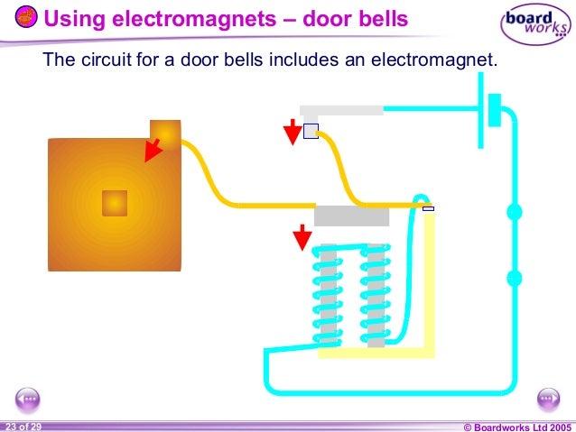 8 J Magnets  U0026 Electromagnets  Boardworks