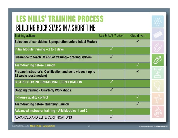8 Keys to Group Fitness Management by Les Mills