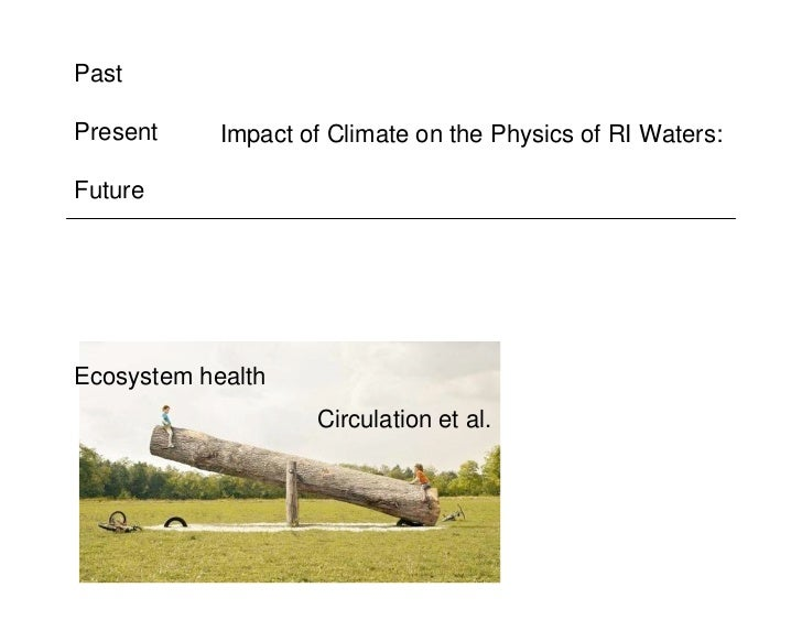 PastPresent     Impact of Climate on the Physics of RI Waters:FutureEcosystem health                    Circulation et al.