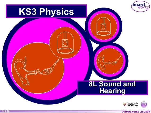 KS3 Physics  8L Sound and Hearing 1 of 36 20  © Boardworks Ltd 2004 2005