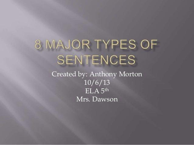 Created by: Anthony Morton 10/6/13 ELA 5th Mrs. Dawson