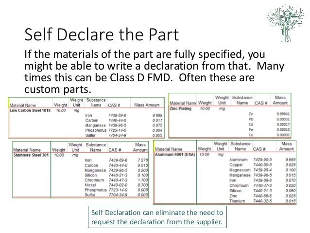 11 Methods You Can Use to Meet the RoHS Declaration Requirement