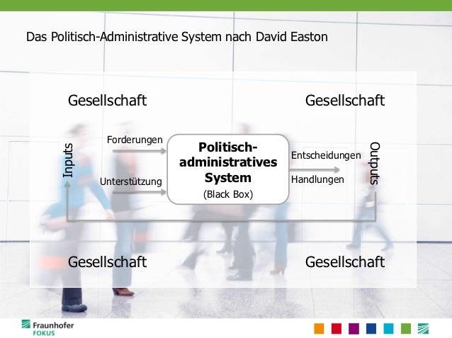 8 müller 20121004_open government ist mehr als open data_v1 Slide 3