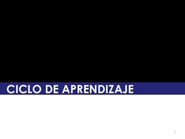 Diseño didáctico  CICLO DE APRENDIZAJE  1